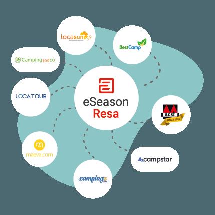 Connectivité OTA eSeason