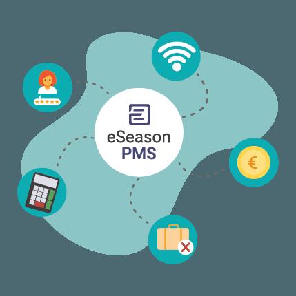 Connectivité ecosysteme eSeason