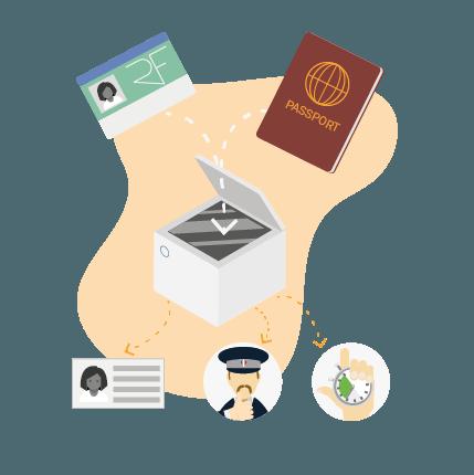 Scanner piece identité - les avantages